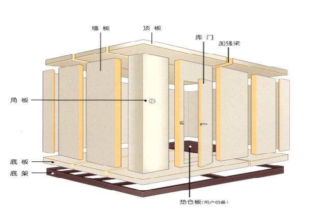中央空调设备检修